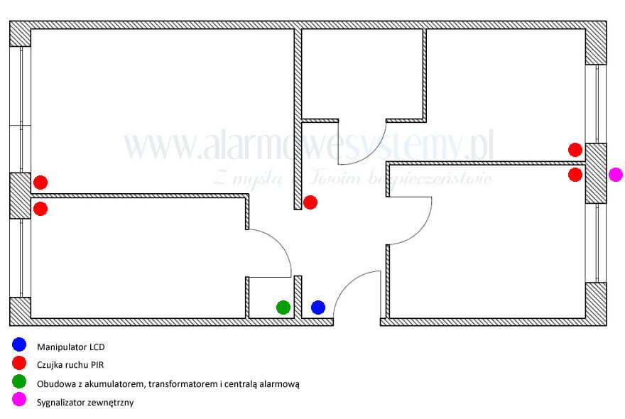 Schemat instalacji alarmowej - wariant 1