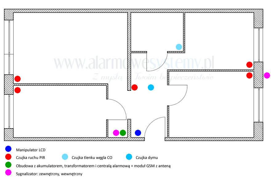 Schemat instalacji alarmowej - wariant 2