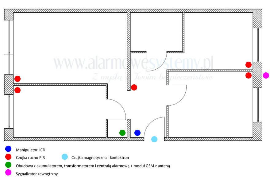 Schemat instalacji alarmowej - wariant 3