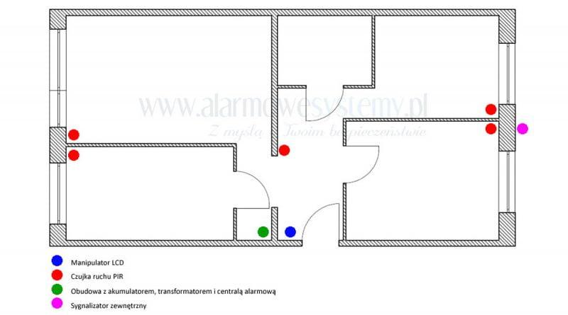 Schemat systemu alarmowego
