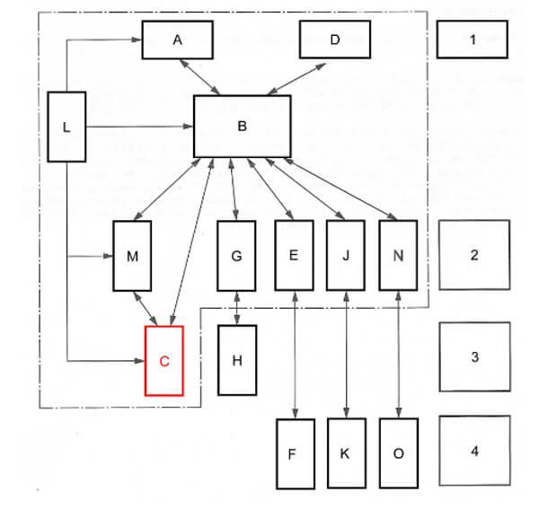 System sygnalizacji pożarowej (SSP) [2]